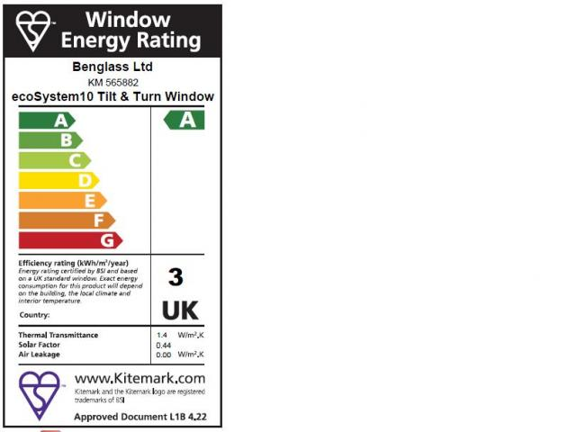 Benglass ltd certificates Energy rating for windows
